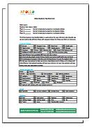 China business check list